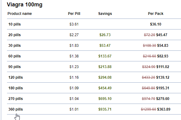 Canadian Pharmacy Generic Viagra Price